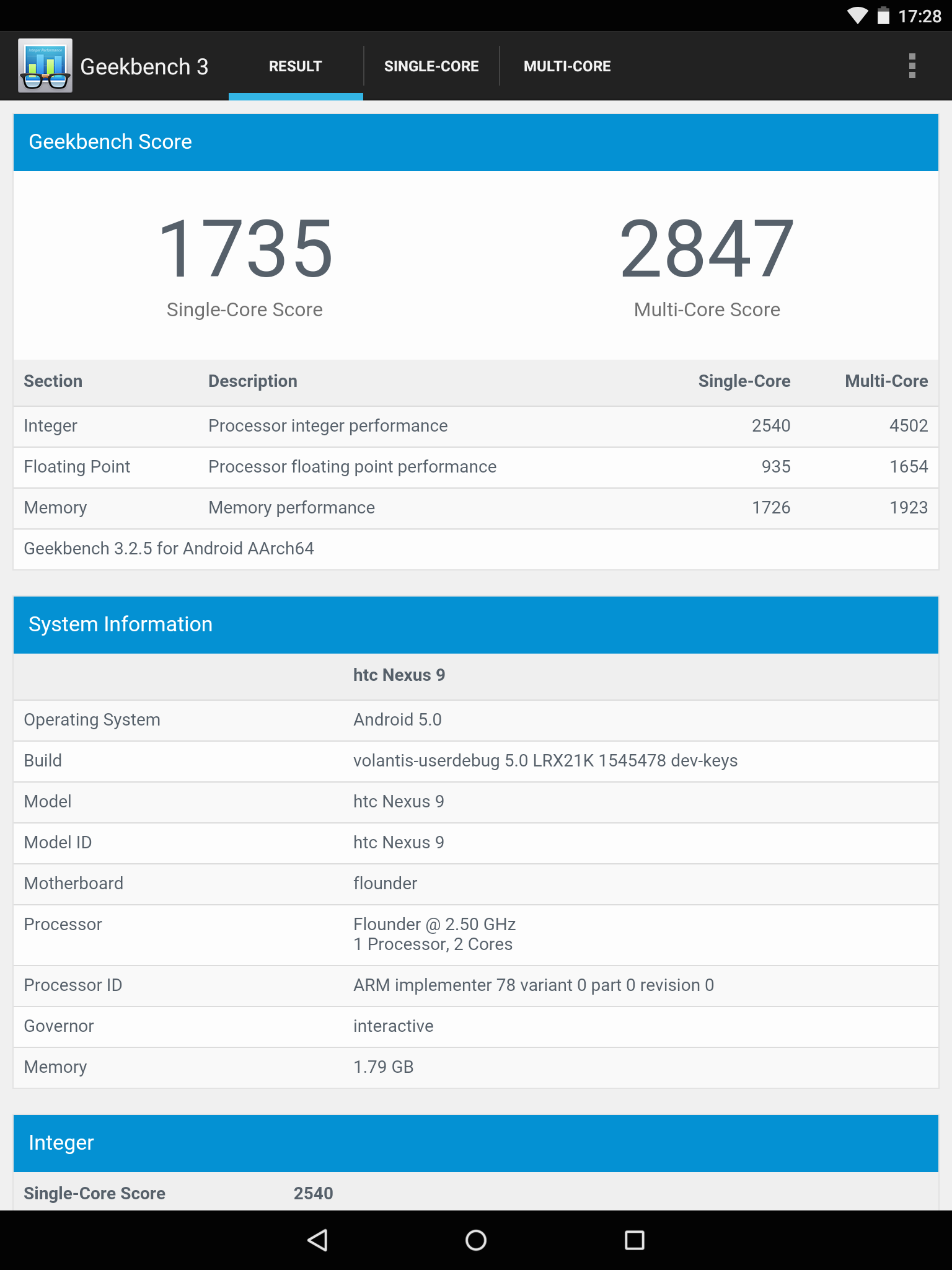 Geekbench3_result
