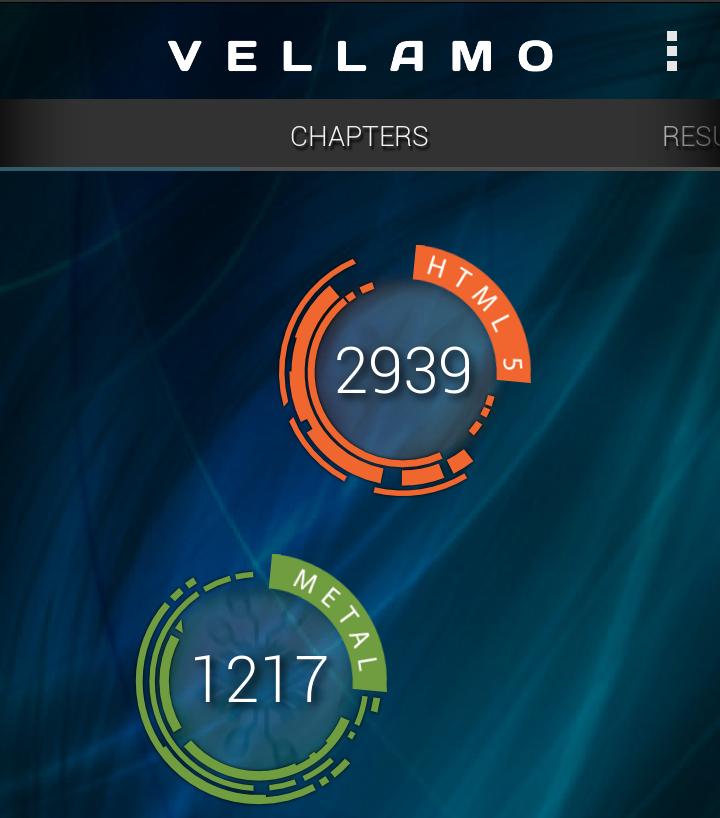 LG G Flex Vellamo