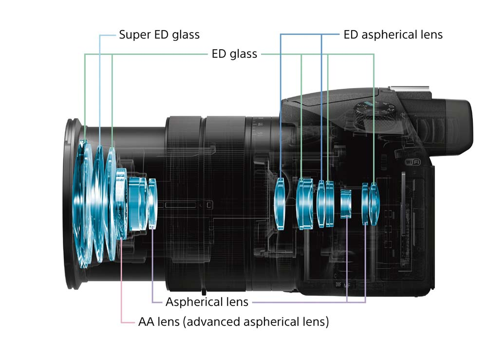 Många påkostade glaselement ger enastående prestanda.  (Foto: Tillverkare)