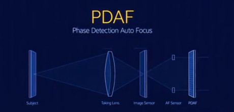 phase_detection